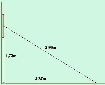 Taulujen etäisyys